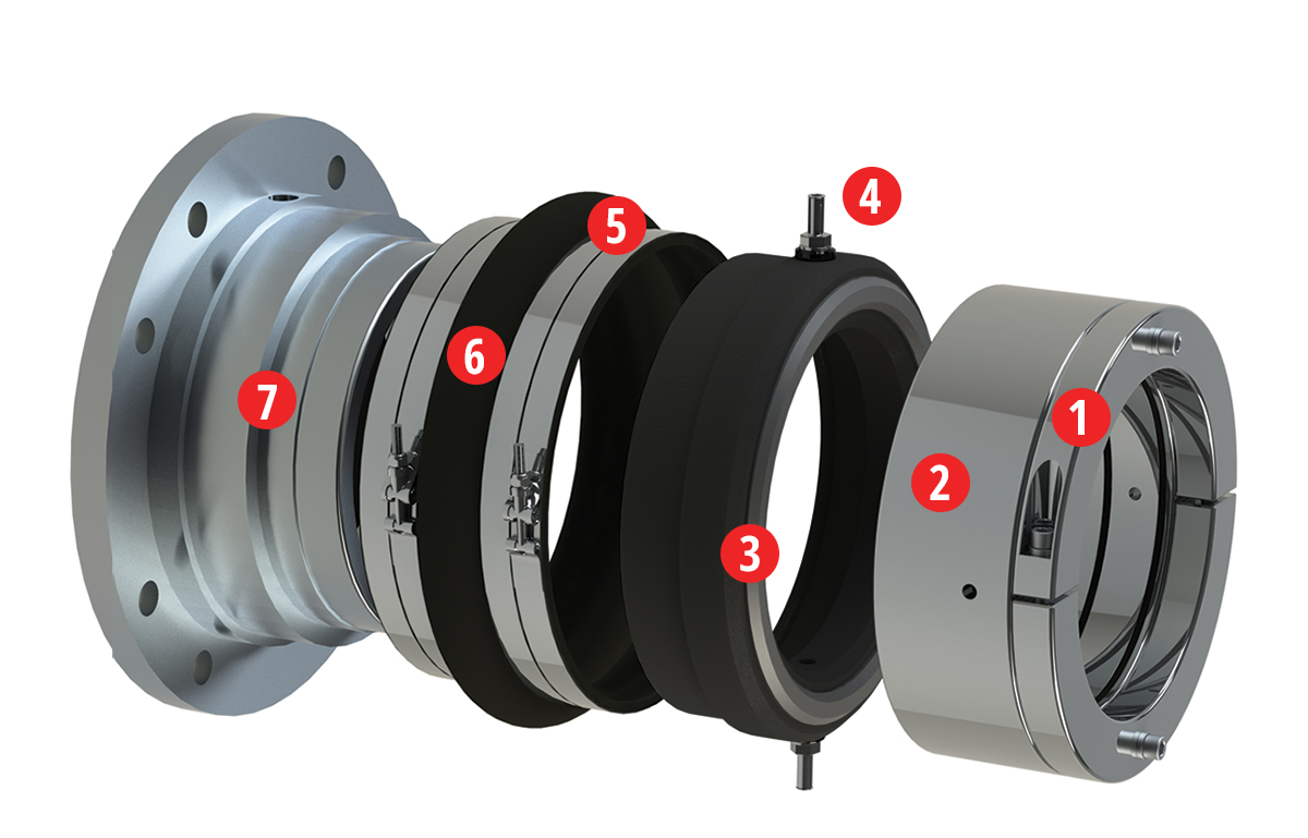How a PSS Type C Shaft Seal Works