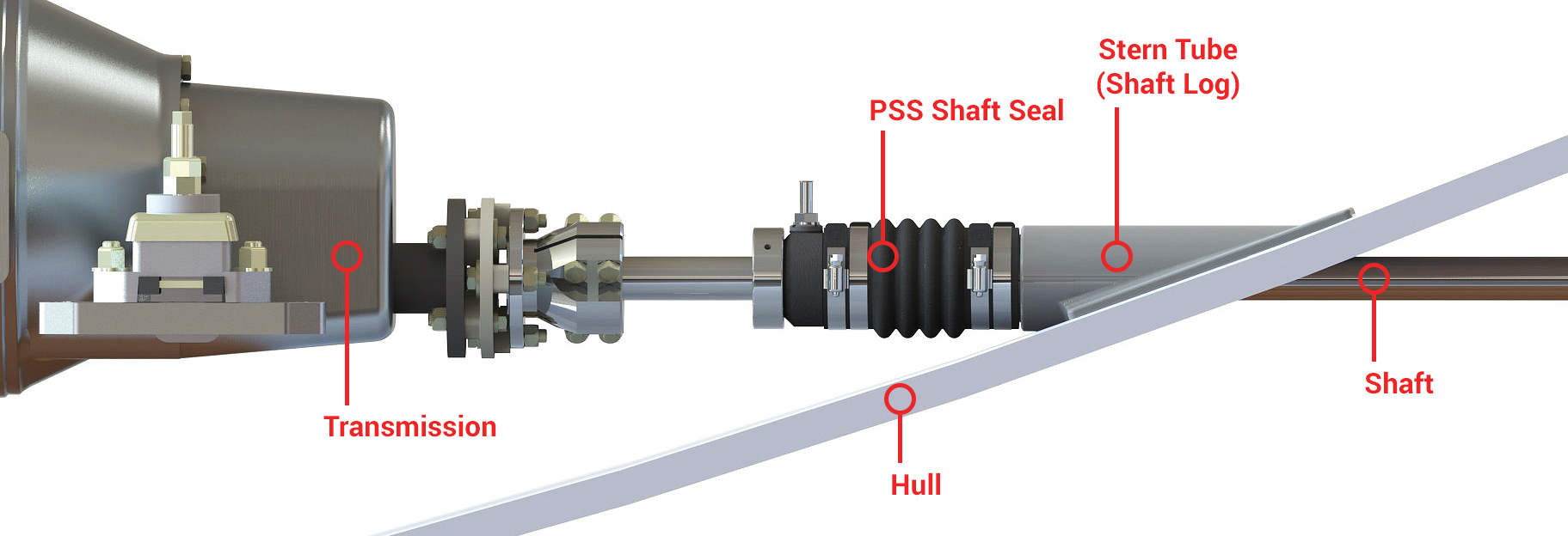 How a PSS Seal works